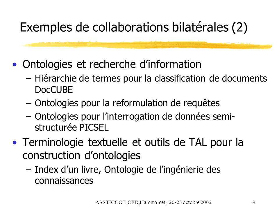 ASSTICCOT, CFD,Hammamet, 20-23 octobre 20029 Exemples de collaborations bilatérales (2) Ontologies et recherche dinformation –Hiérarchie de termes pou