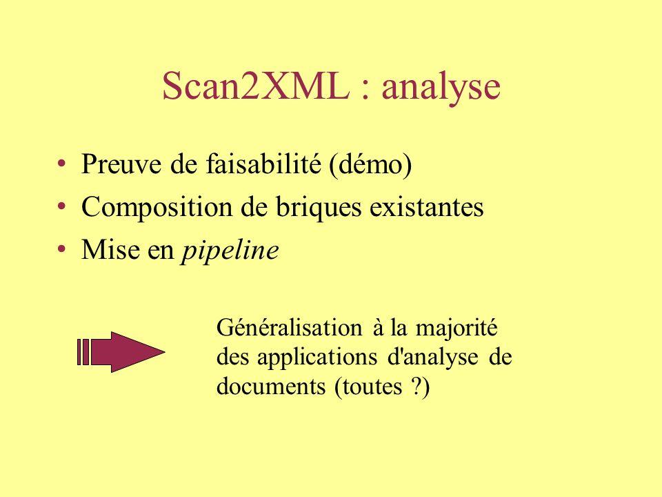 Scan2XML : suite Extraction de sémantique à plusieurs niveaux : notion de zone (connecté, déconnecté) type de zone (dessin, texte, légende, index …) lien (association entre zones) sens (analyse de la légende, du graphique)