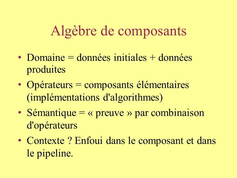 Algèbre de composants Préambule : syntaxe + métrique + contexte = sémantique C métr, ctxt (syntaxe) = sémantique Pipeline : C 1 (C 2 (...C n (syntaxe)))) = sémantique syntaxe = sémantique !