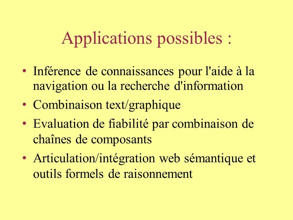 Besoins Composants www.qgar.org Langage d expression des chaînes de composants (liant entre composants) Scripting .