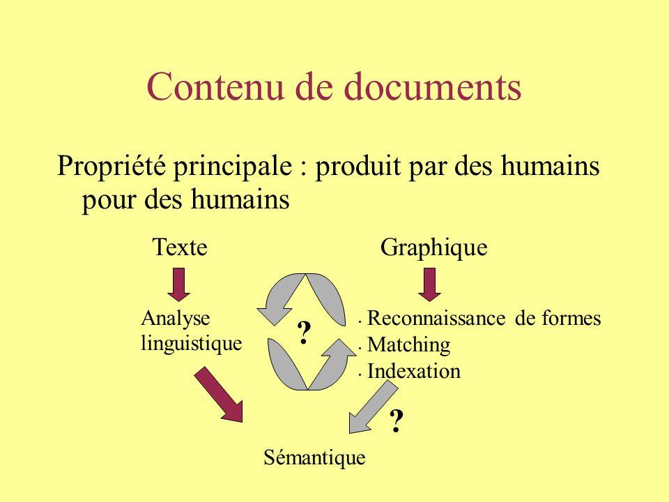 Récapitulatif Sémantique bornée par les composants Géométrie variable (modularité, extensible,...) Structuration hierarchique avec expression des interdépendances (héritage ?) Pragmatique, puisque construit sur des composants opérationnels