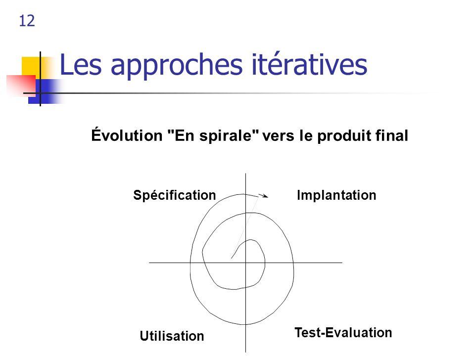 12 Les approches itératives SpécificationImplantation Test-Evaluation Utilisation Évolution