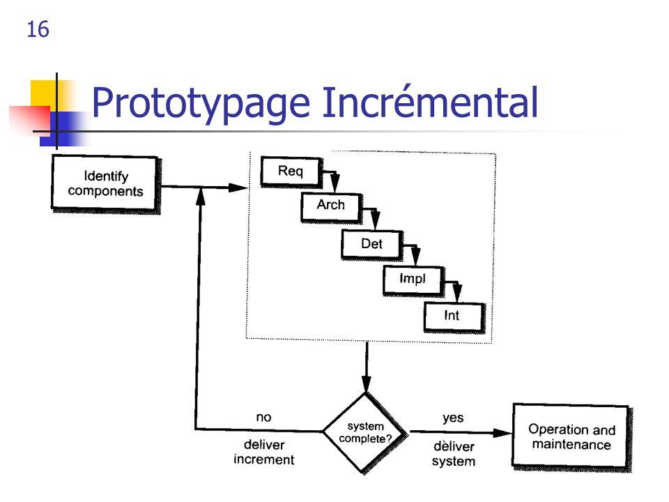16 Prototypage Incrémental