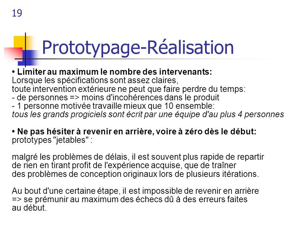 19 Prototypage-Réalisation Limiter au maximum le nombre des intervenants: Lorsque les spécifications sont assez claires, toute intervention extérieure