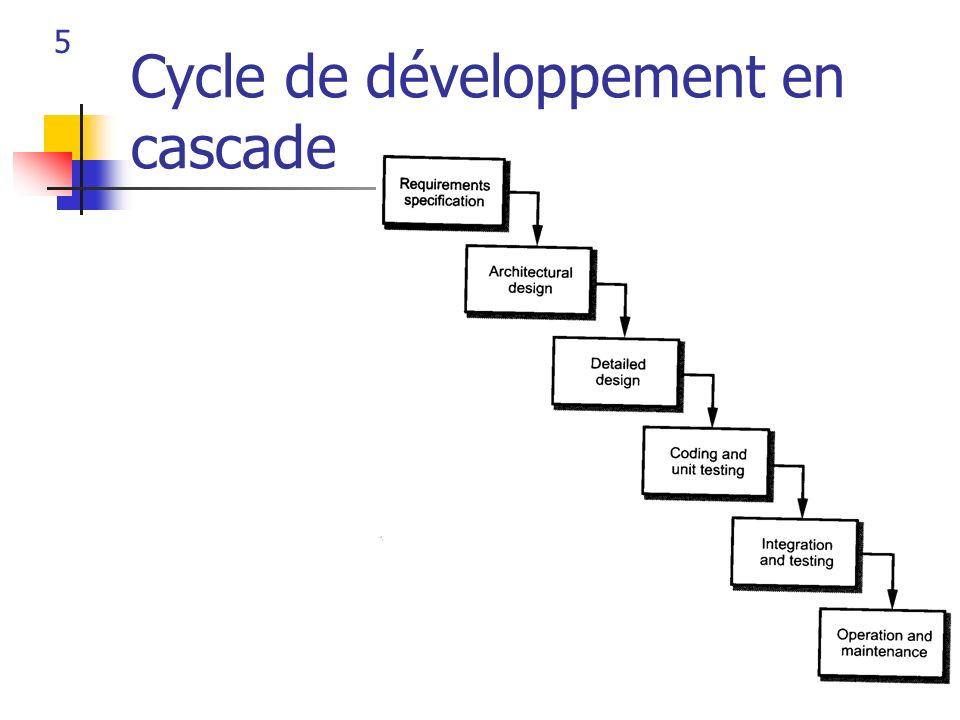 5 Cycle de développement en cascade