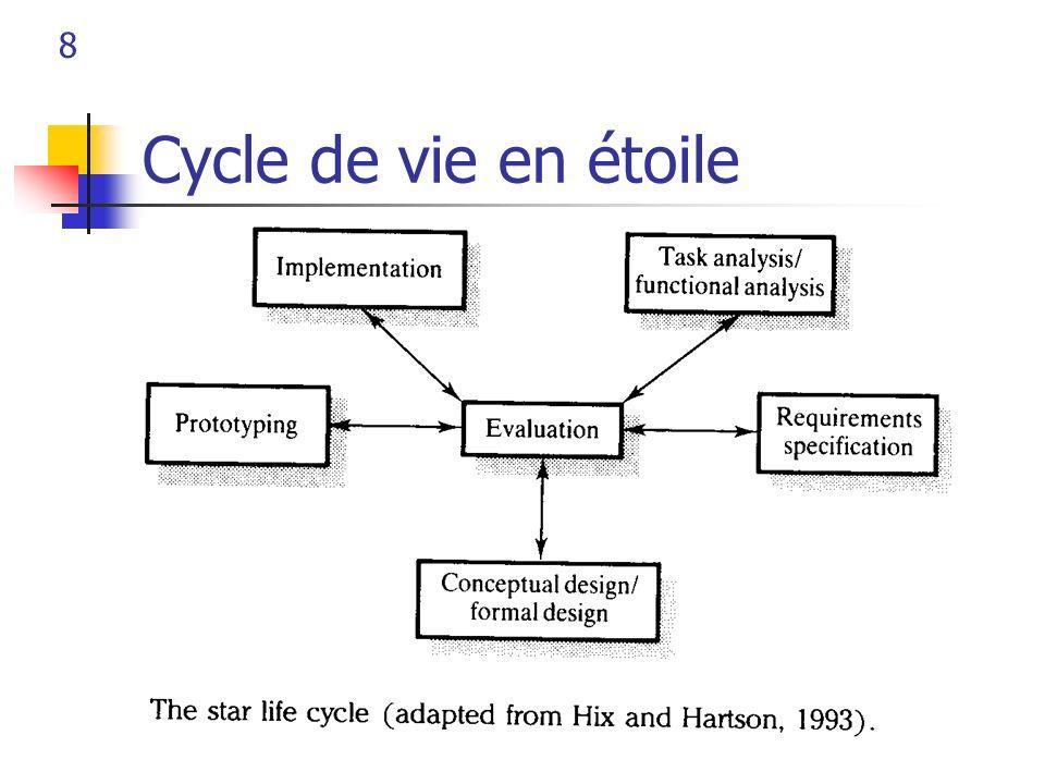 8 Cycle de vie en étoile
