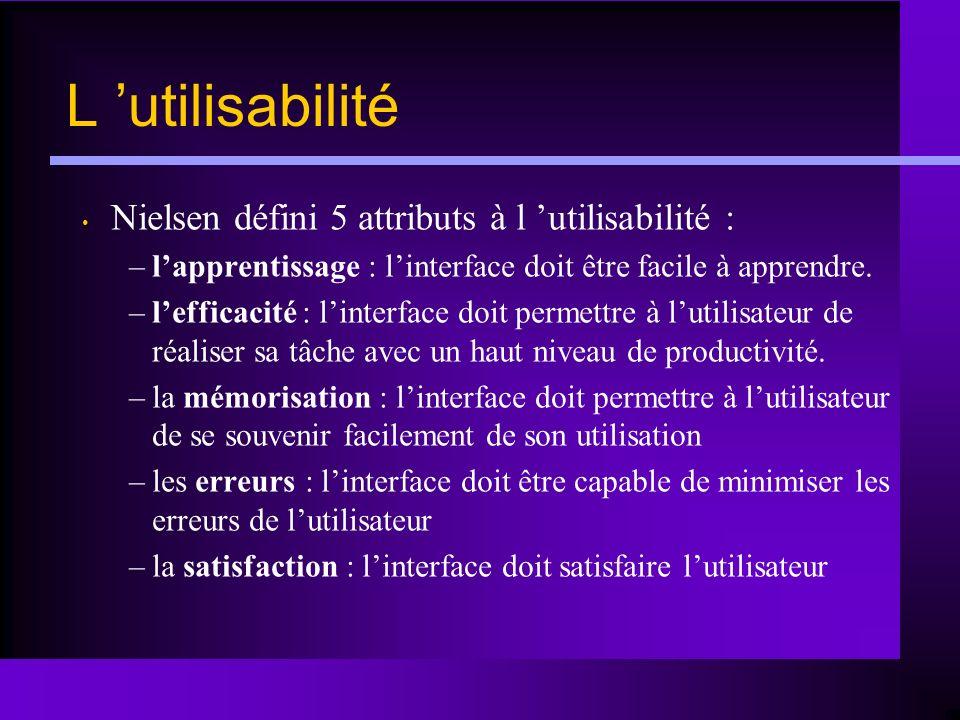 L utilisabilité Nielsen défini 5 attributs à l utilisabilité : –lapprentissage : linterface doit être facile à apprendre. –lefficacité : linterface do