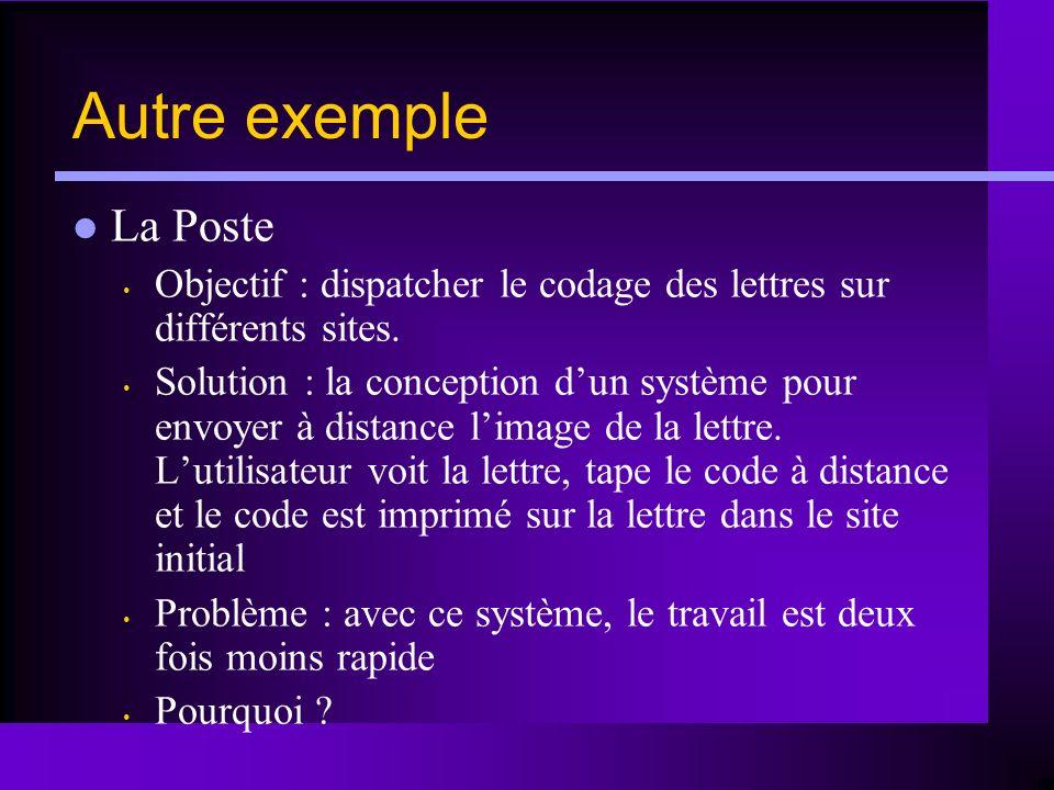 Autre exemple La Poste Objectif : dispatcher le codage des lettres sur différents sites. Solution : la conception dun système pour envoyer à distance