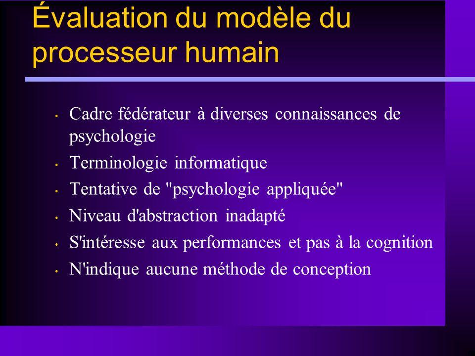 Évaluation du modèle du processeur humain Cadre fédérateur à diverses connaissances de psychologie Terminologie informatique Tentative de