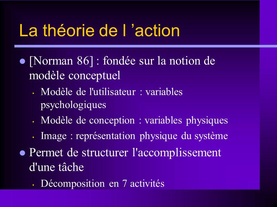 La théorie de l action [Norman 86] : fondée sur la notion de modèle conceptuel Modèle de l'utilisateur : variables psychologiques Modèle de conception
