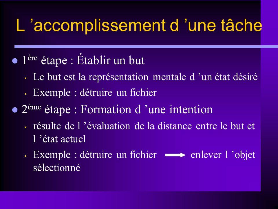 L accomplissement d une tâche 1 ère étape : Établir un but Le but est la représentation mentale d un état désiré Exemple : détruire un fichier 2 ème é