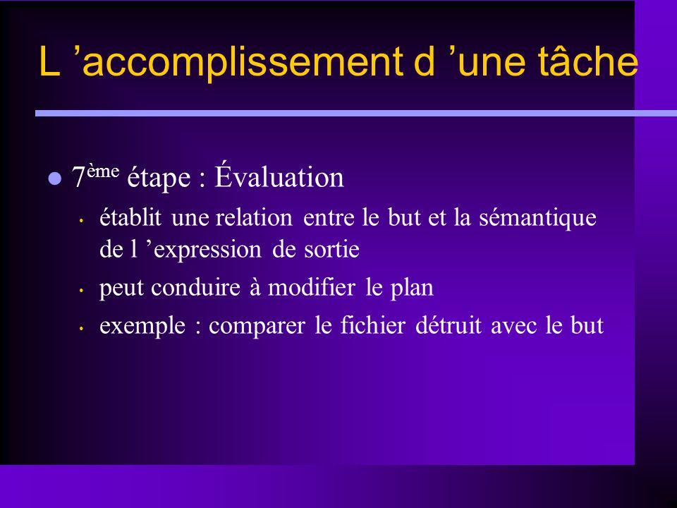 L accomplissement d une tâche 7 ème étape : Évaluation établit une relation entre le but et la sémantique de l expression de sortie peut conduire à mo