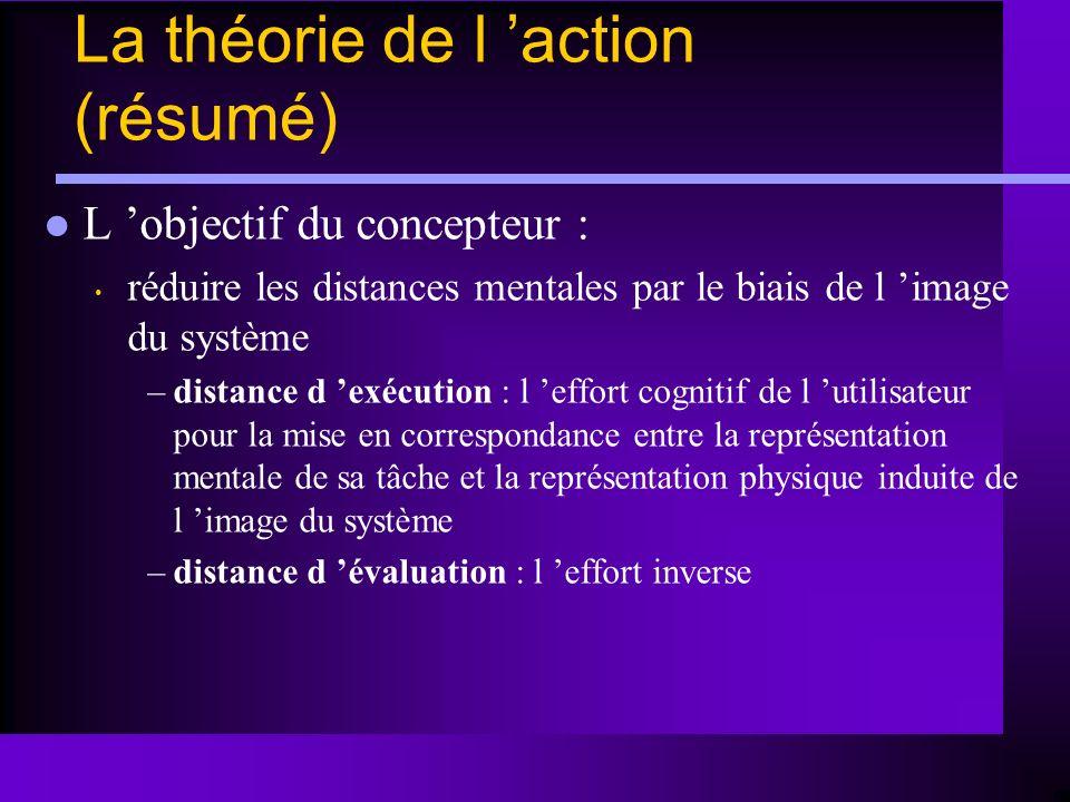 La théorie de l action (résumé) L objectif du concepteur : réduire les distances mentales par le biais de l image du système –distance d exécution : l