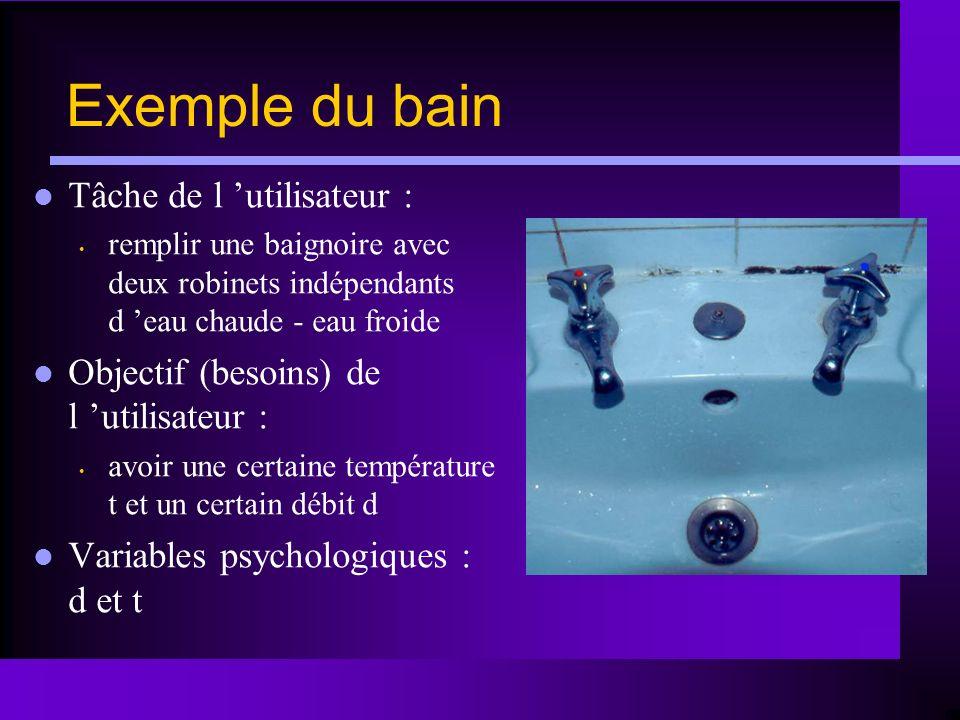 Exemple du bain Tâche de l utilisateur : remplir une baignoire avec deux robinets indépendants d eau chaude - eau froide Objectif (besoins) de l utili