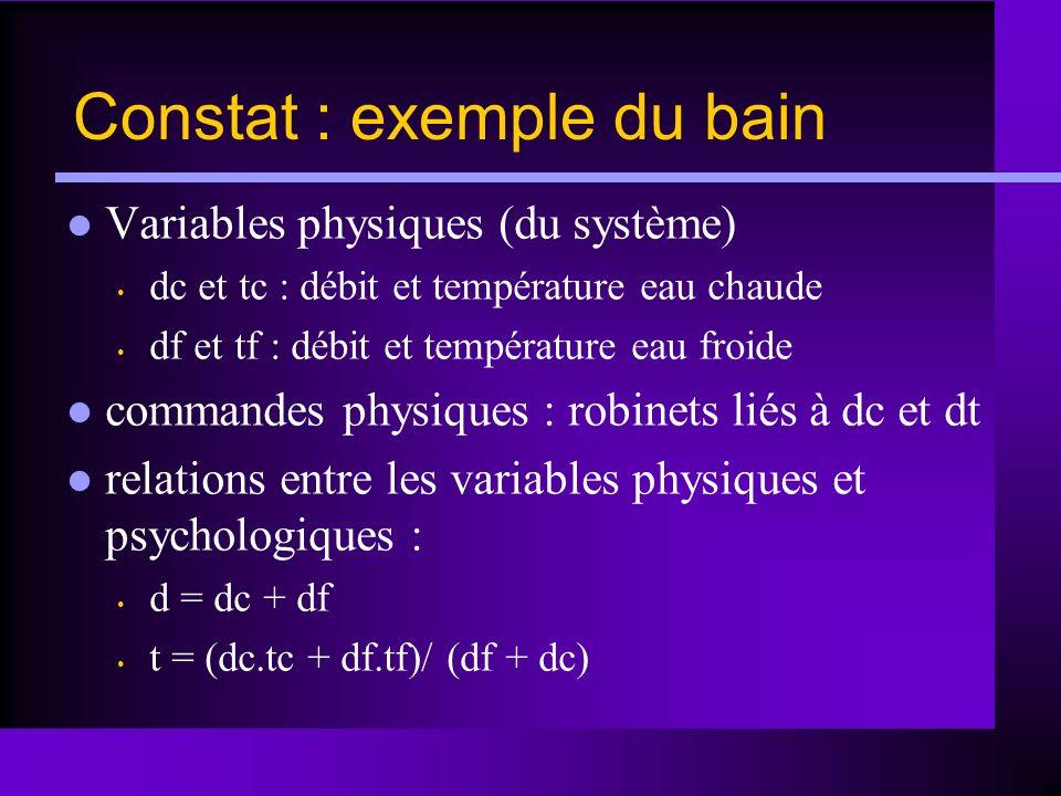 Constat : exemple du bain Variables physiques (du système) dc et tc : débit et température eau chaude df et tf : débit et température eau froide comma