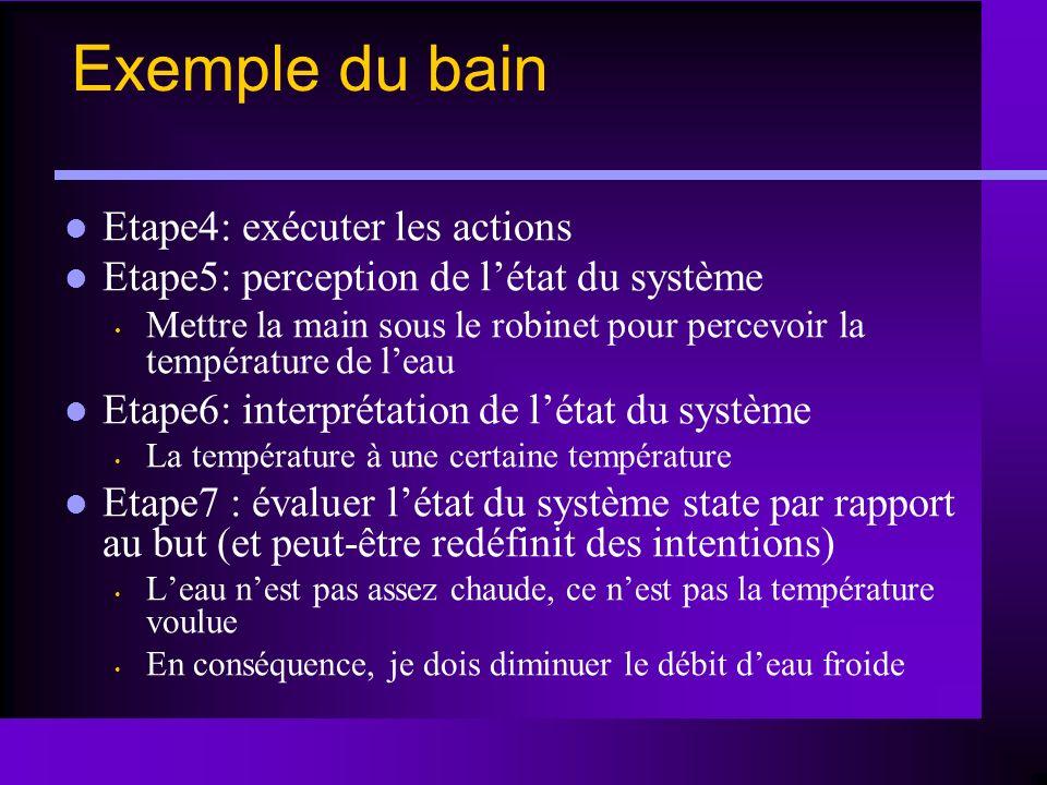 Exemple du bain Etape4: exécuter les actions Etape5: perception de létat du système Mettre la main sous le robinet pour percevoir la température de le
