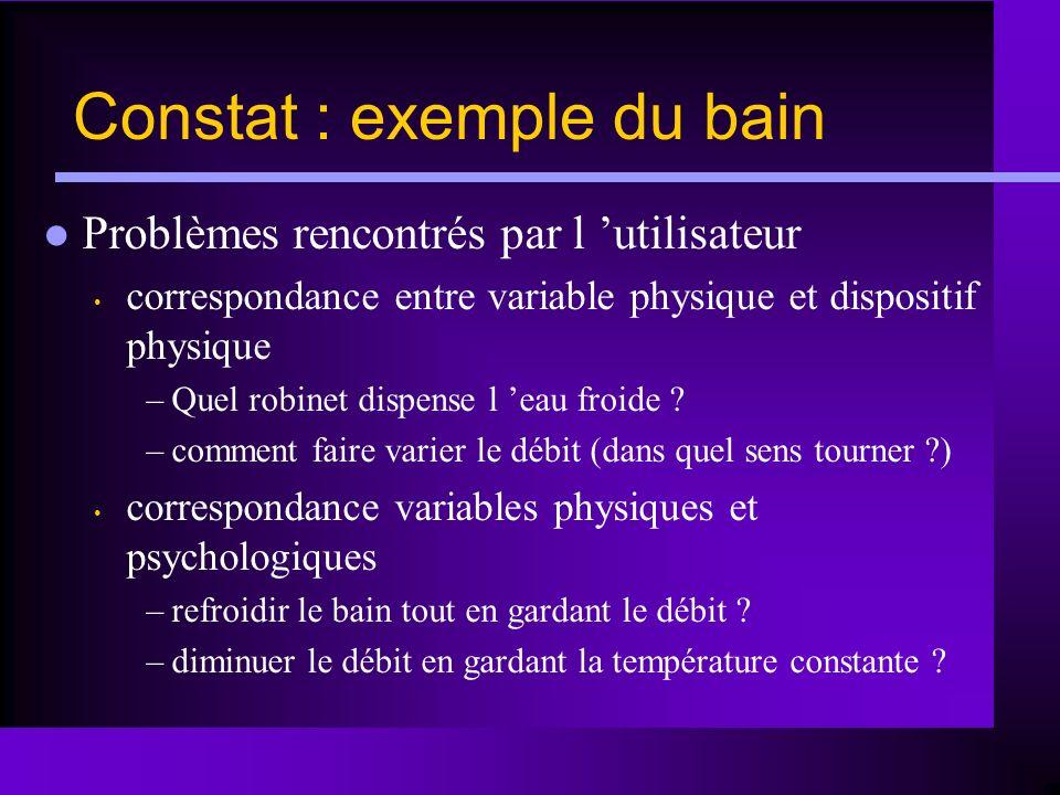 Constat : exemple du bain Problèmes rencontrés par l utilisateur correspondance entre variable physique et dispositif physique –Quel robinet dispense