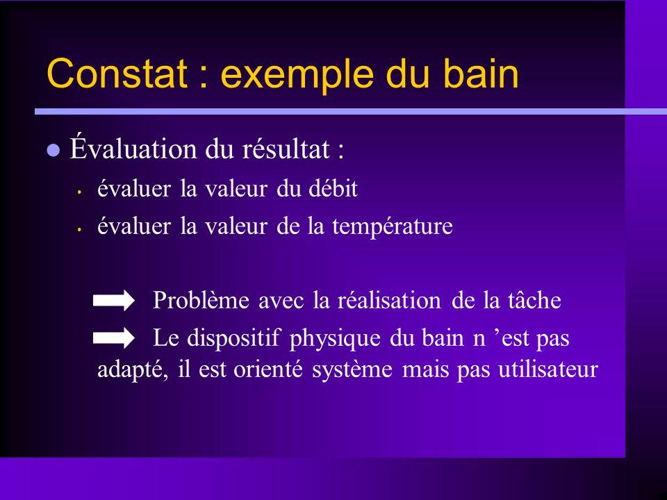 Constat : exemple du bain Évaluation du résultat : évaluer la valeur du débit évaluer la valeur de la température Problème avec la réalisation de la t