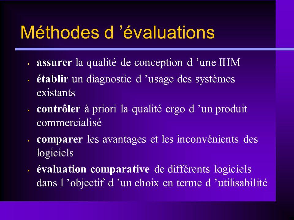 Méthodes d évaluations assurer la qualité de conception d une IHM établir un diagnostic d usage des systèmes existants contrôler à priori la qualité e