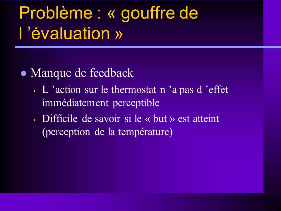 Problème : « gouffre de l évaluation » Manque de feedback L action sur le thermostat n a pas d effet immédiatement perceptible Difficile de savoir si