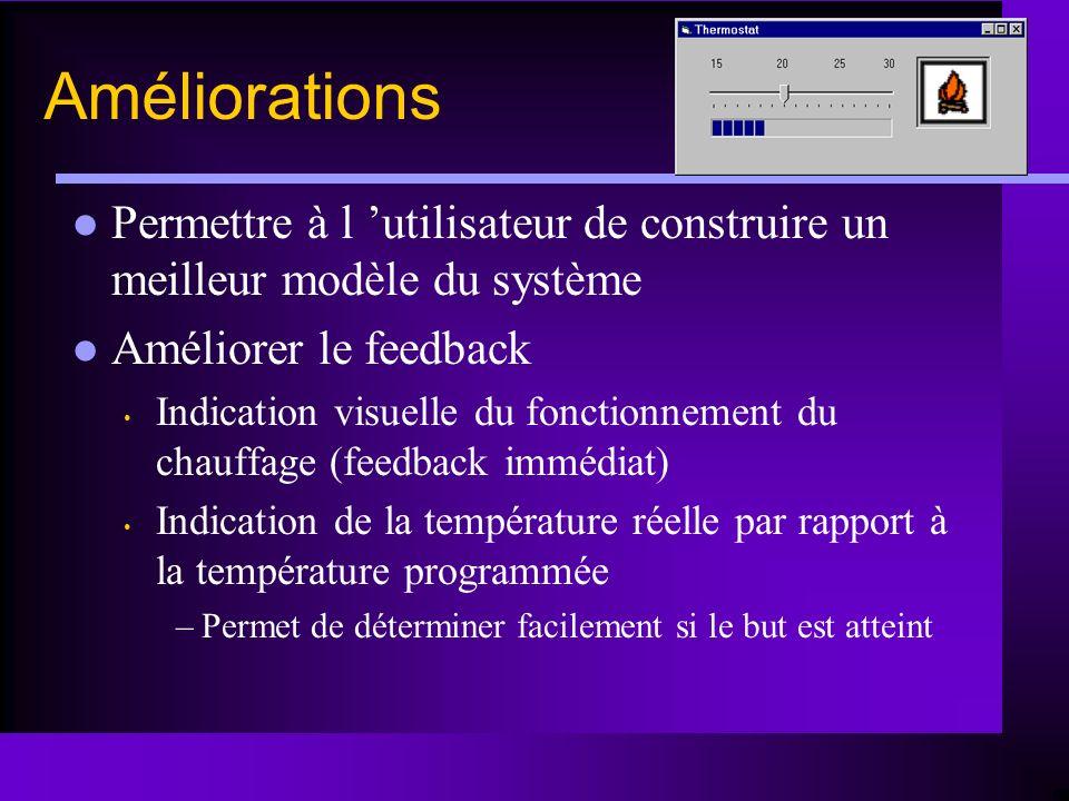 Améliorations Permettre à l utilisateur de construire un meilleur modèle du système Améliorer le feedback Indication visuelle du fonctionnement du cha