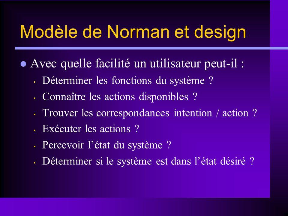 Modèle de Norman et design Avec quelle facilité un utilisateur peut-il : Déterminer les fonctions du système ? Connaître les actions disponibles ? Tro