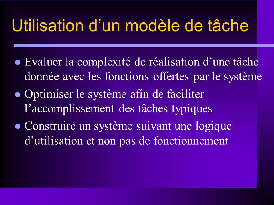 Utilisation dun modèle de tâche Evaluer la complexité de réalisation dune tâche donnée avec les fonctions offertes par le système Optimiser le système