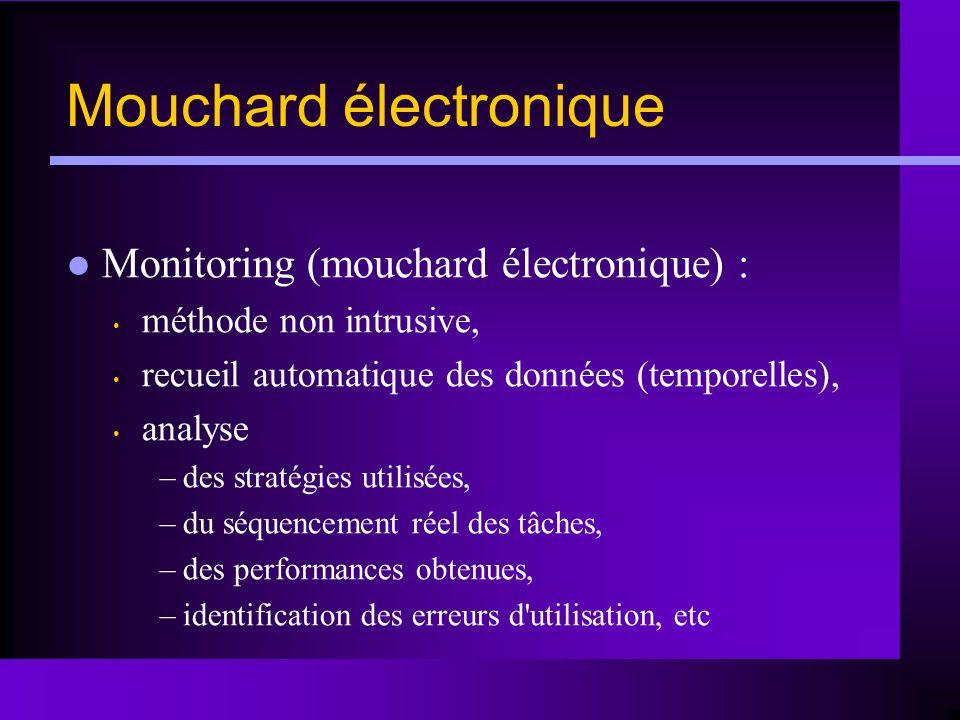 Mouchard électronique Monitoring (mouchard électronique) : méthode non intrusive, recueil automatique des données (temporelles), analyse –des stratégi