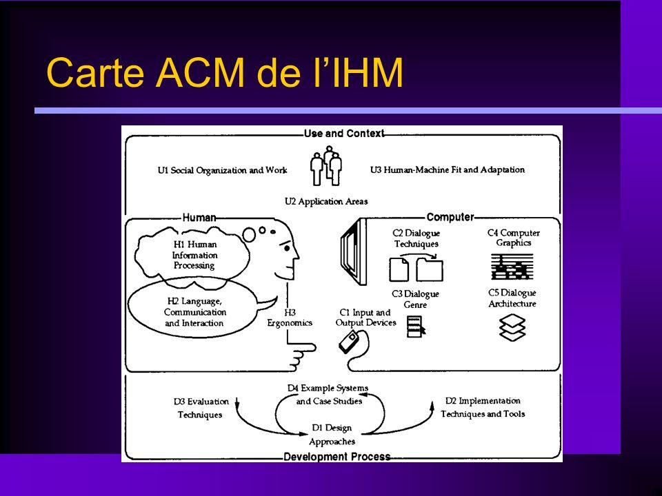Carte ACM de lIHM