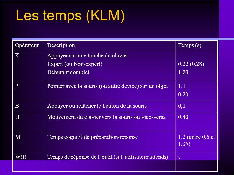 Les temps (KLM) OpérateurDescriptionTemps (s) KAppuyer sur une touche du clavier Expert (ou Non-expert) Débutant complet 0.22 (0.28) 1.20 PPointer ave