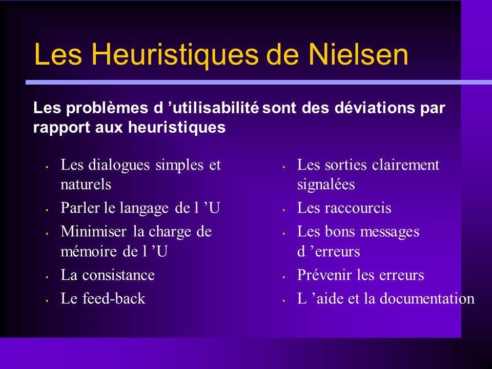 Les Heuristiques de Nielsen Les dialogues simples et naturels Parler le langage de l U Minimiser la charge de mémoire de l U La consistance Le feed-ba