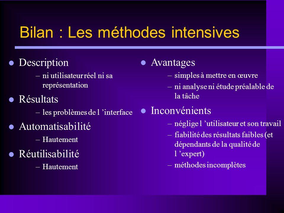 Bilan : Les méthodes intensives Description –ni utilisateur réel ni sa représentation Résultats –les problèmes de l interface Automatisabilité –Hautem