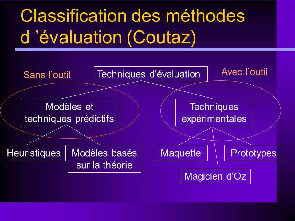Classification des méthodes d évaluation (Coutaz) Techniques dévaluation Modèles et techniques prédictifs Techniques expérimentales HeuristiquesModèle