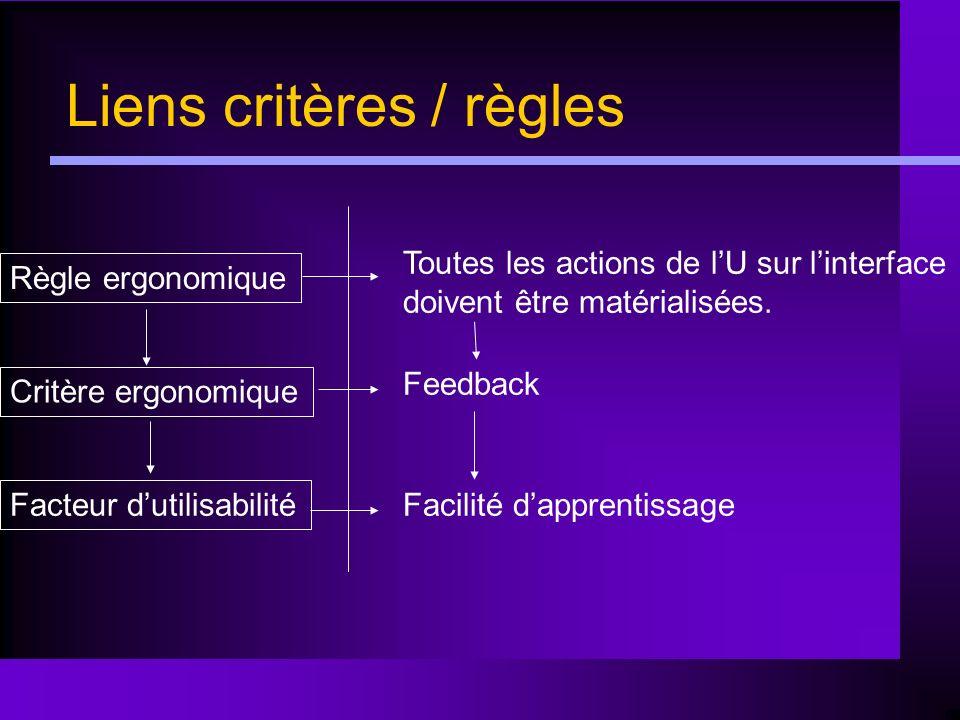 Liens critères / règles Règle ergonomique Critère ergonomique Facteur dutilisabilité Toutes les actions de lU sur linterface doivent être matérialisée