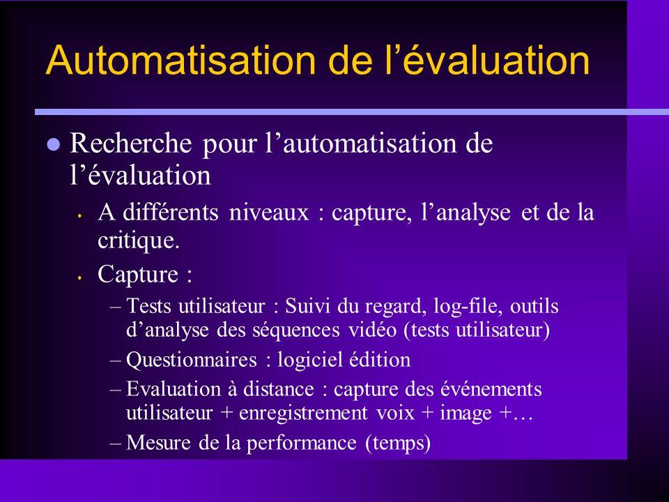 Recherche pour lautomatisation de lévaluation A différents niveaux : capture, lanalyse et de la critique. Capture : –Tests utilisateur : Suivi du rega