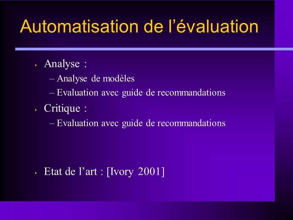 Analyse : –Analyse de modèles –Evaluation avec guide de recommandations Critique : –Evaluation avec guide de recommandations Etat de lart : [Ivory 200