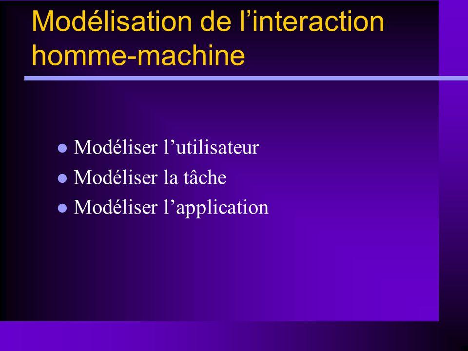 Modélisation de linteraction homme-machine Modéliser lutilisateur Modéliser la tâche Modéliser lapplication