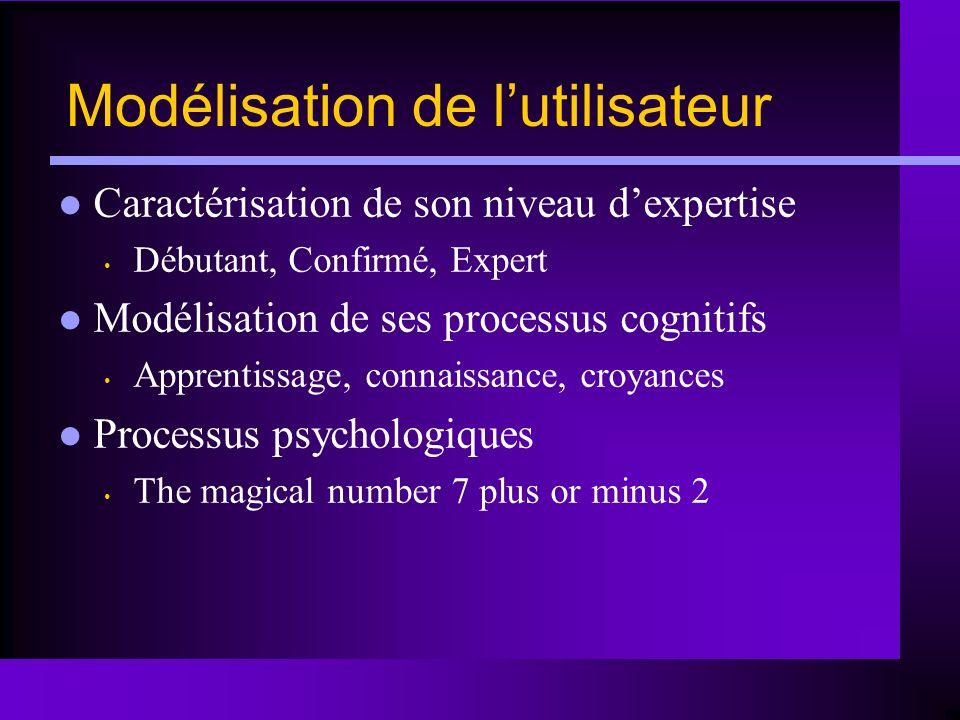 Modélisation de lutilisateur Caractérisation de son niveau dexpertise Débutant, Confirmé, Expert Modélisation de ses processus cognitifs Apprentissage