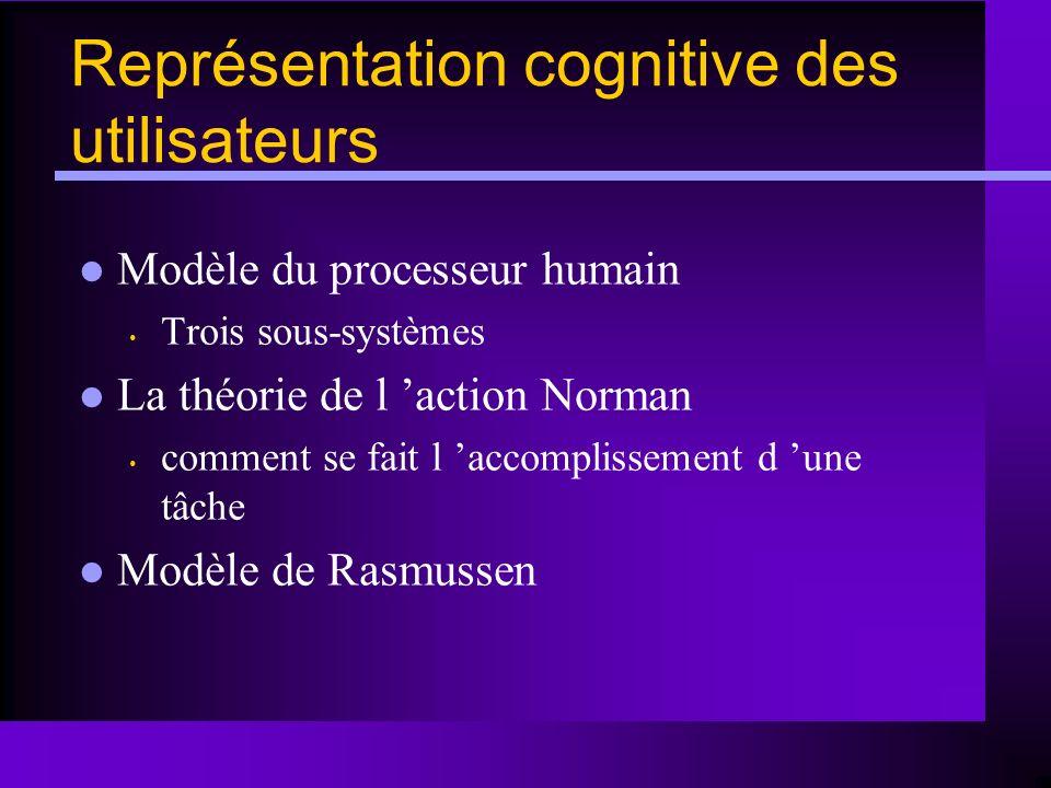 Représentation cognitive des utilisateurs Modèle du processeur humain Trois sous-systèmes La théorie de l action Norman comment se fait l accomplissem