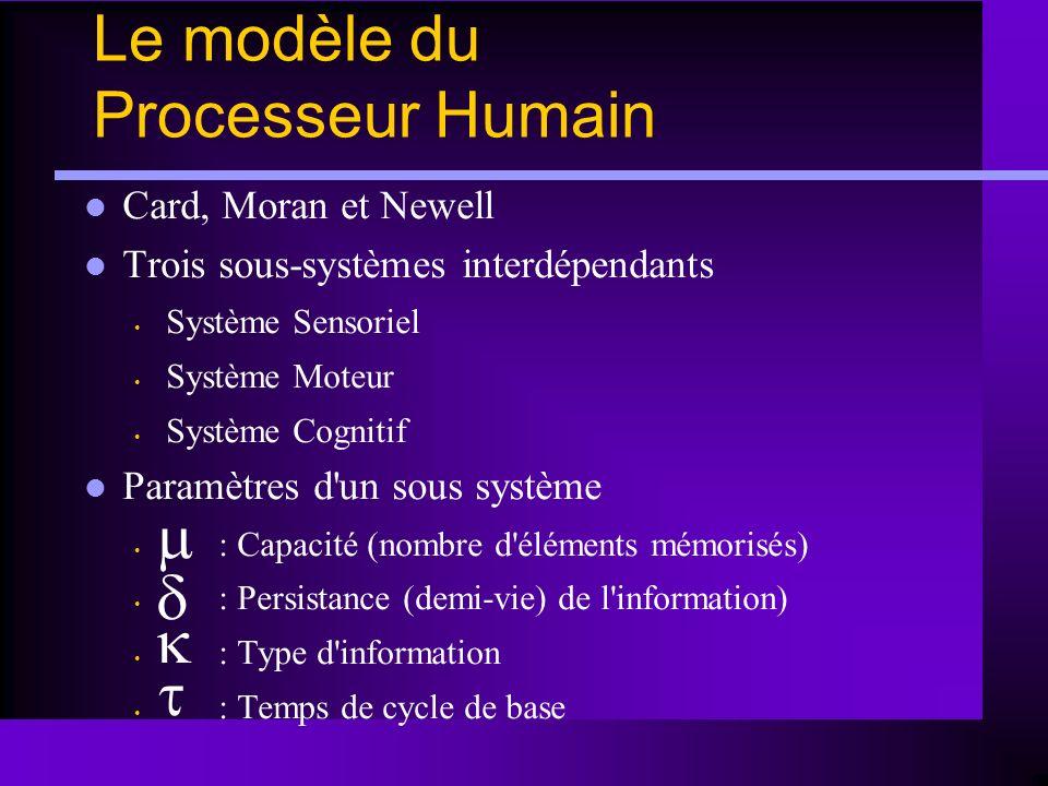 Le modèle du Processeur Humain Card, Moran et Newell Trois sous-systèmes interdépendants Système Sensoriel Système Moteur Système Cognitif Paramètres