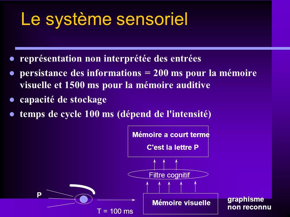 Mémoire a court terme Filtre cognitif C'est la lettre P P T = 100 ms Mémoire visuelle graphisme non reconnu Le système sensoriel représentation non in