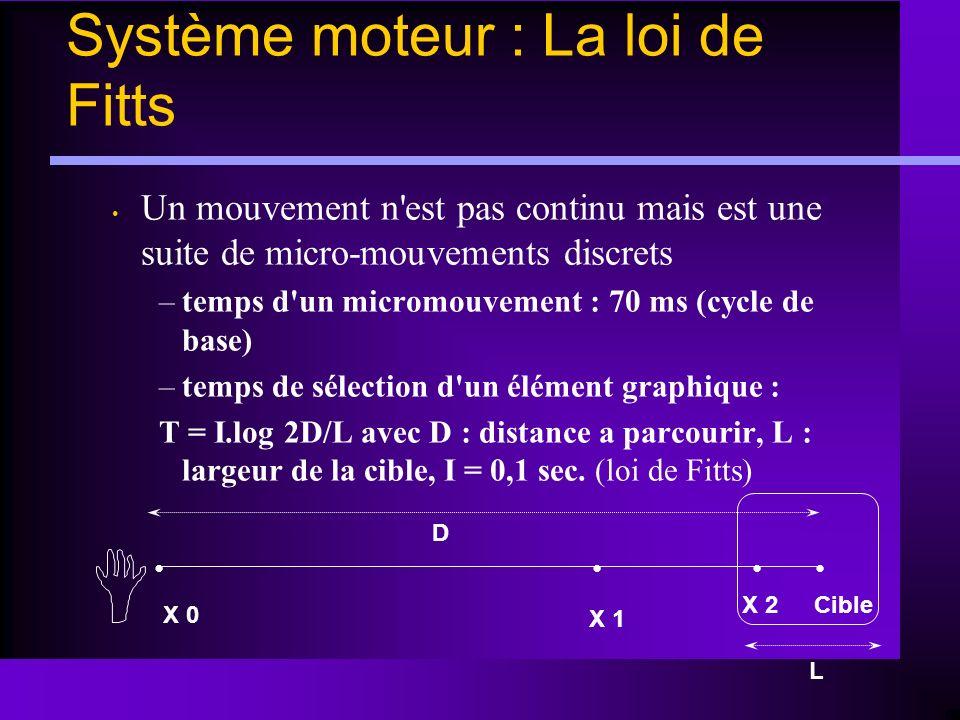 Système moteur : La loi de Fitts Un mouvement n'est pas continu mais est une suite de micro-mouvements discrets –temps d'un micromouvement : 70 ms (cy