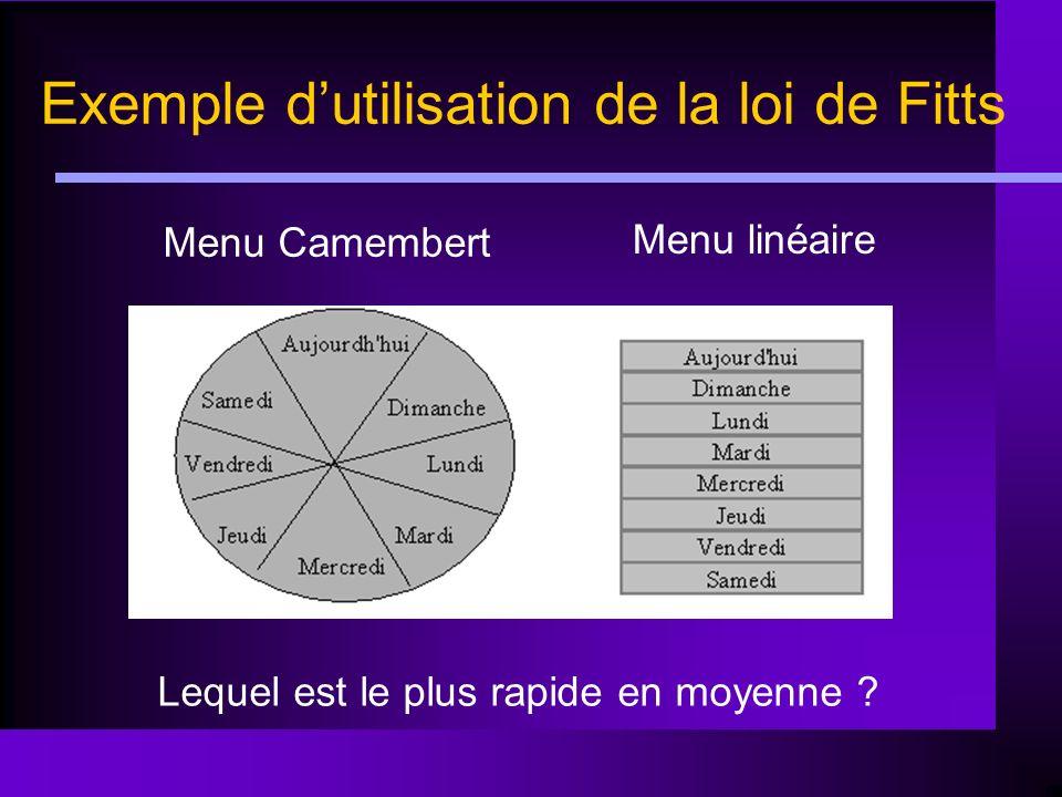 Exemple dutilisation de la loi de Fitts Menu Camembert Menu linéaire Lequel est le plus rapide en moyenne ?