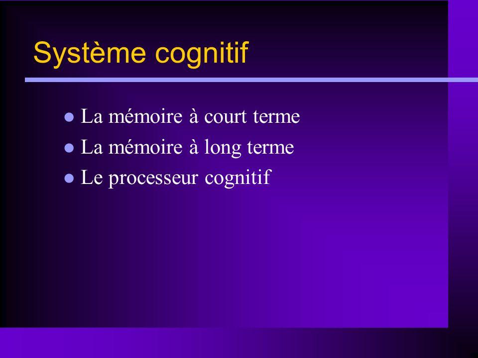 Système cognitif La mémoire à court terme La mémoire à long terme Le processeur cognitif