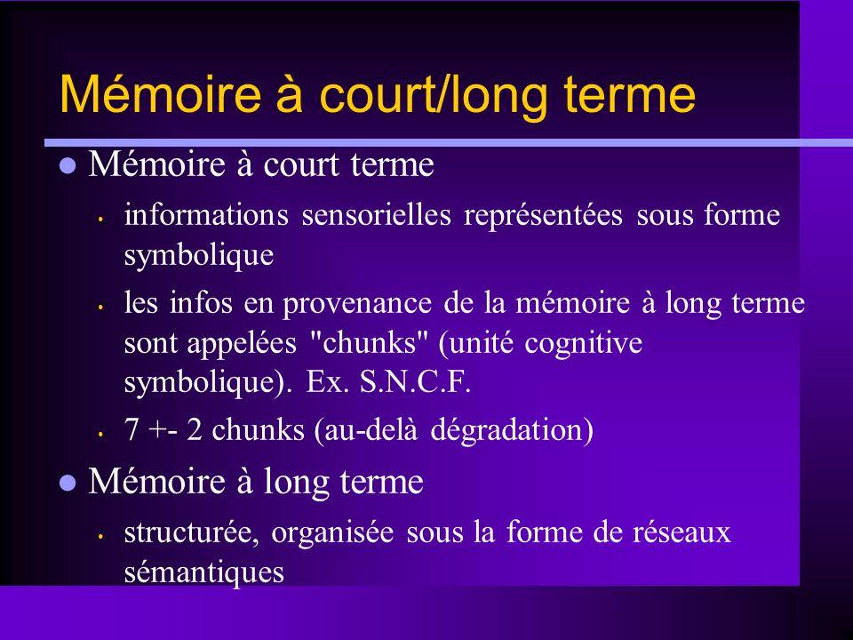 Mémoire à court/long terme Mémoire à court terme informations sensorielles représentées sous forme symbolique les infos en provenance de la mémoire à