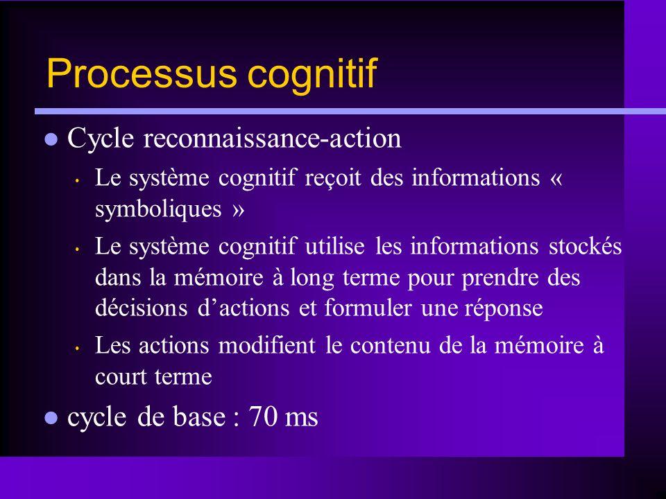 Processus cognitif Cycle reconnaissance-action Le système cognitif reçoit des informations « symboliques » Le système cognitif utilise les information