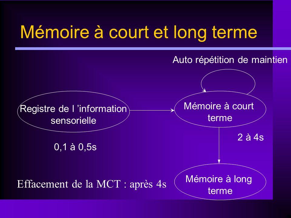 Mémoire à court et long terme Effacement de la MCT : après 4s 0,1 à 0,5s 2 à 4s Registre de l information sensorielle Mémoire à court terme Mémoire à