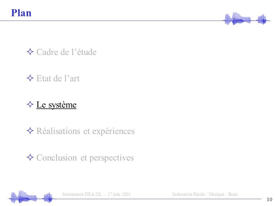 10 Soutenance DEA 2IL - 27 juin 2001Indexation Parole / Musique / Bruit Plan Cadre de létude Etat de lart Le système Réalisations et expériences Concl