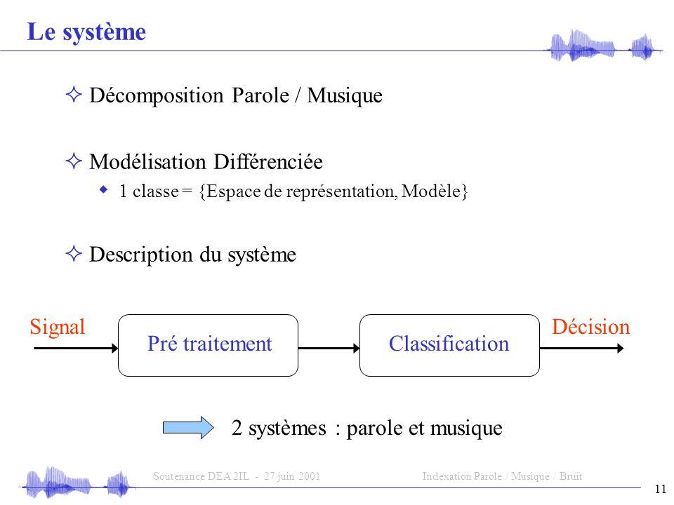 11 Soutenance DEA 2IL - 27 juin 2001Indexation Parole / Musique / Bruit Le système Pré traitement SignalDécision Classification Modélisation Différenc