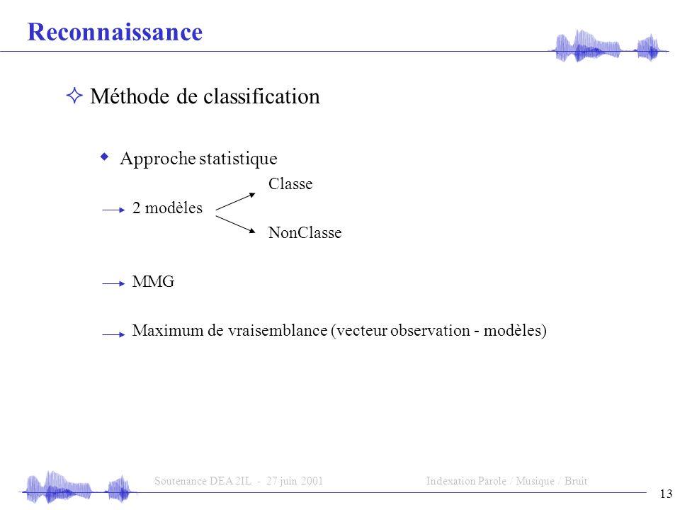 13 Soutenance DEA 2IL - 27 juin 2001Indexation Parole / Musique / Bruit Reconnaissance Méthode de classification Approche statistique Classe 2 modèles NonClasse MMG Maximum de vraisemblance (vecteur observation - modèles)